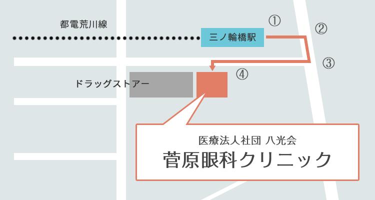 菅原眼科クリニック